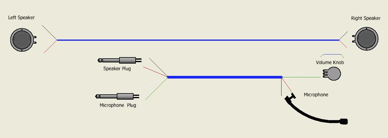 Autodesk Inventor Wires